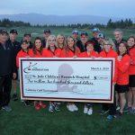 9th Annual Warburton Celebrity Golf Tourney Raises $2.2 million